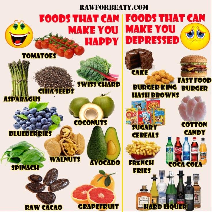 iloiset ja surulliset ruuat