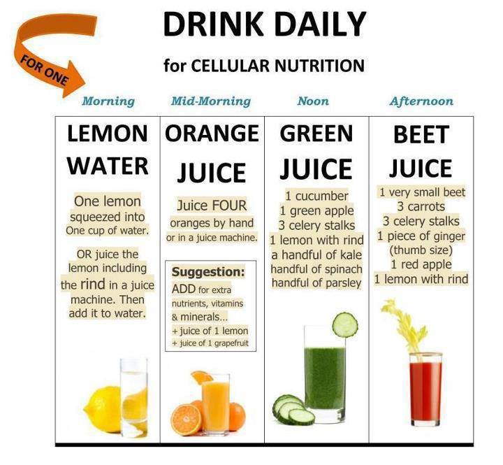 drink-daily